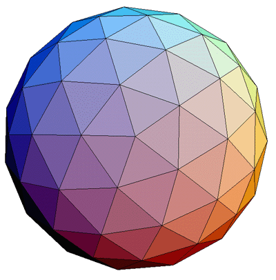 Isoc Sphere Project Wiki